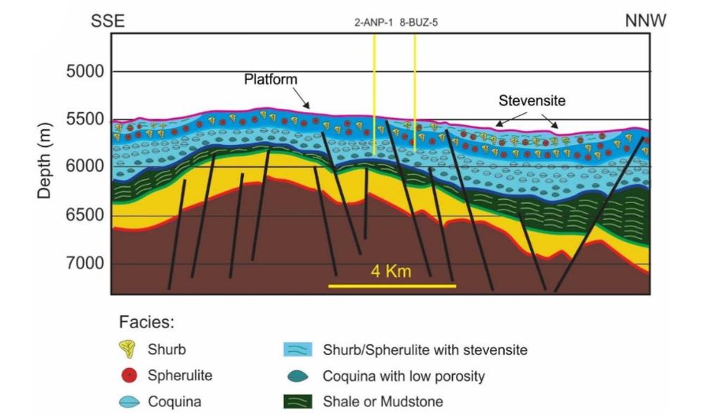 Geologia no pré-sal